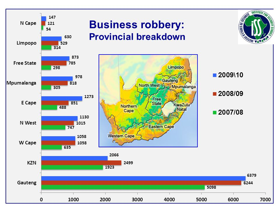 Business robbery: Provincial breakdown