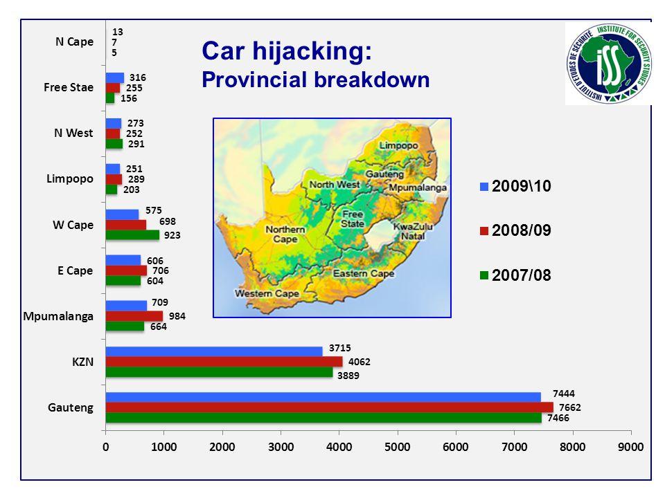 Car hijacking: Provincial breakdown