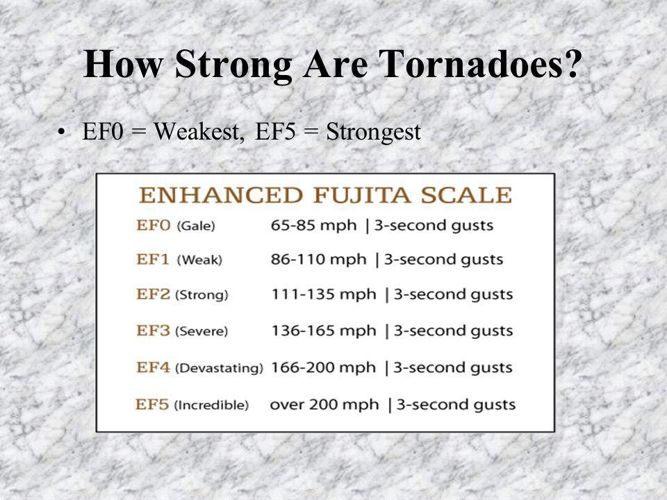 Inside A Tornado