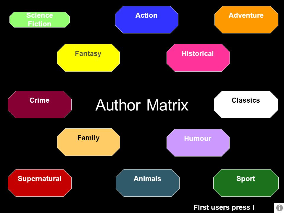 Humour Action Sport Historical Supernatural Fantasy Science Fiction Adventure Animals Family CrimeClassics First users press I Author Matrix