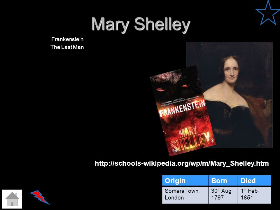 Mary Shelley Frankenstein The Last Man OriginBornDied Somers Town, London 30 th Aug 1797 1 st Feb 1851 http://schools-wikipedia.org/wp/m/Mary_Shelley.