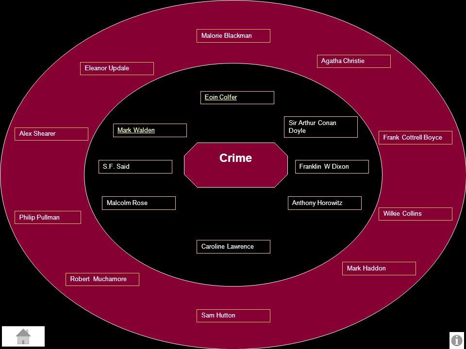 Dan Brown The Da Vinci Code Angels and Demons Digital Fortress Deception Point OriginBornDiedExeter 22 nd Jun 1964 ---------------- http://www.danbrown.com/