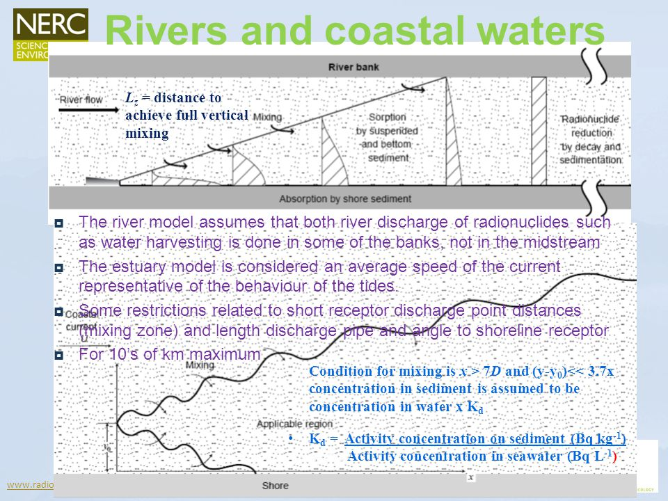 www.radioecology-exchange.org The river model assumes that both river discharge of radionuclides such as water harvesting is done in some of the banks