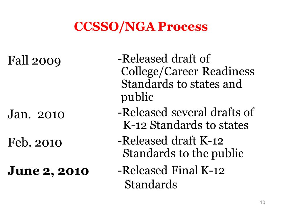 10 CCSSO/NGA Process 10 Fall 2009 -Released draft of College/Career Readiness Standards to states and public Jan.