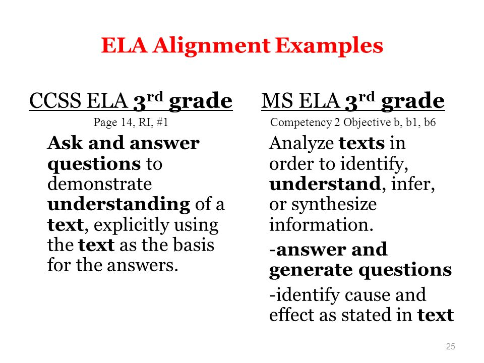 25 ELA Alignment Examples CCSS ELA 3 rd grade Page 14, RI, #1 Ask and answer questions to demonstrate understanding of a text, explicitly using the text as the basis for the answers.