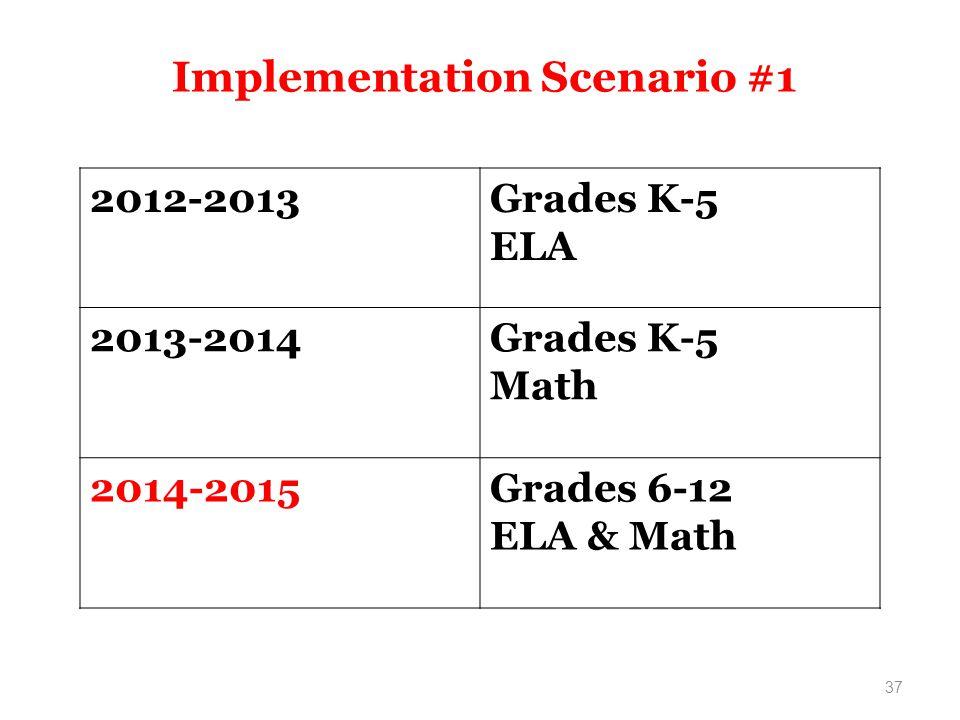 Implementation Scenario #1 37 2012-2013Grades K-5 ELA 2013-2014Grades K-5 Math 2014-2015Grades 6-12 ELA & Math