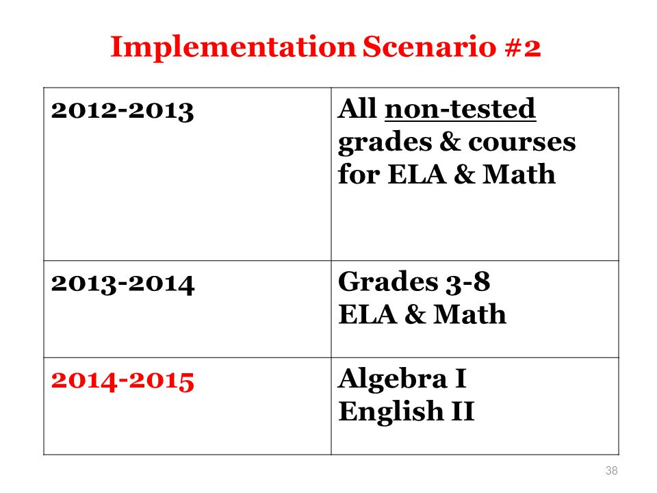 Implementation Scenario #2 38 2012-2013All non-tested grades & courses for ELA & Math 2013-2014Grades 3-8 ELA & Math 2014-2015Algebra I English II