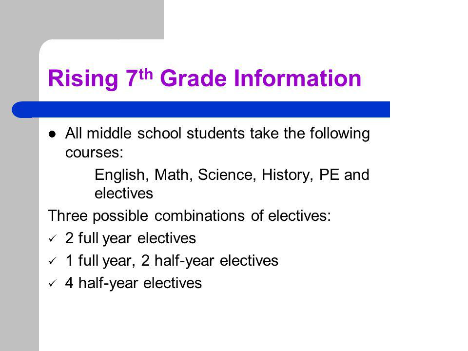 Rising 7 th Grade Information All middle school students take the following courses: English, Math, Science, History, PE and electives Three possible combinations of electives: 2 full year electives 1 full year, 2 half-year electives 4 half-year electives