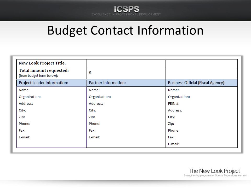 Budget Contact Information