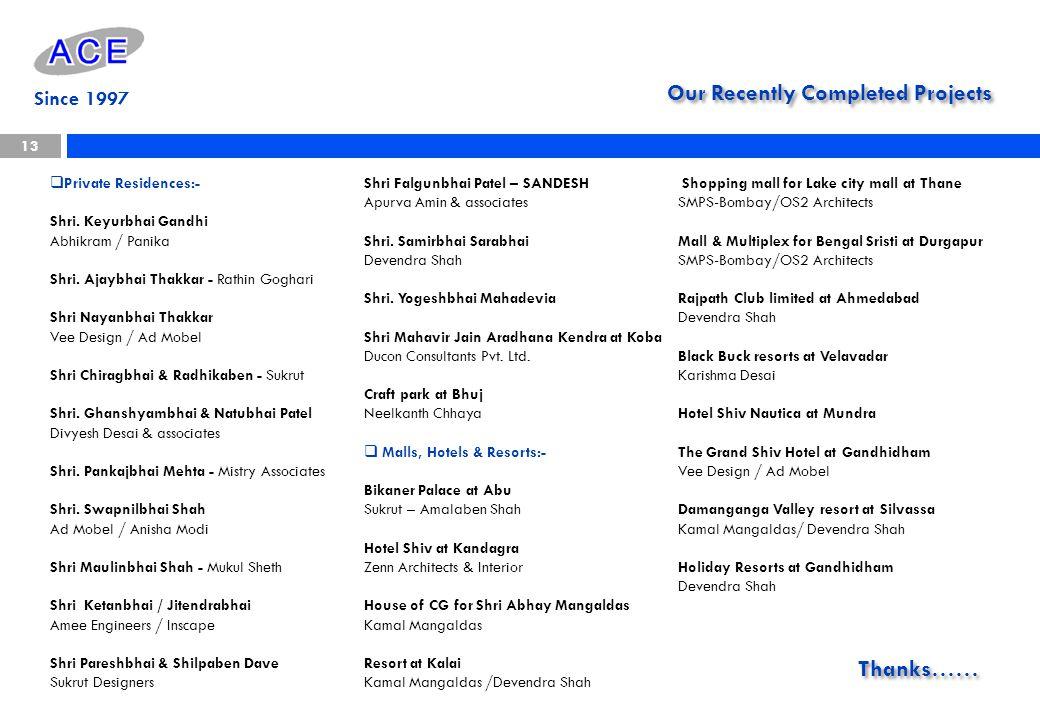 Our Recently Completed Projects 13 Since 1997 Private Residences:- Shri. Keyurbhai Gandhi Abhikram / Panika Shri. Ajaybhai Thakkar - Rathin Goghari Sh