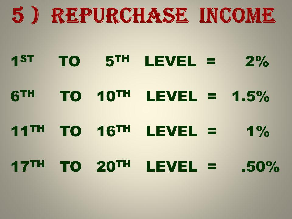 5 ) REPURCHASE INCOME 1 ST TO 5 TH LEVEL = 2% 6 TH TO 10 TH LEVEL = 1.5% 11 TH TO 16 TH LEVEL = 1% 17 TH TO 20 TH LEVEL =.50%