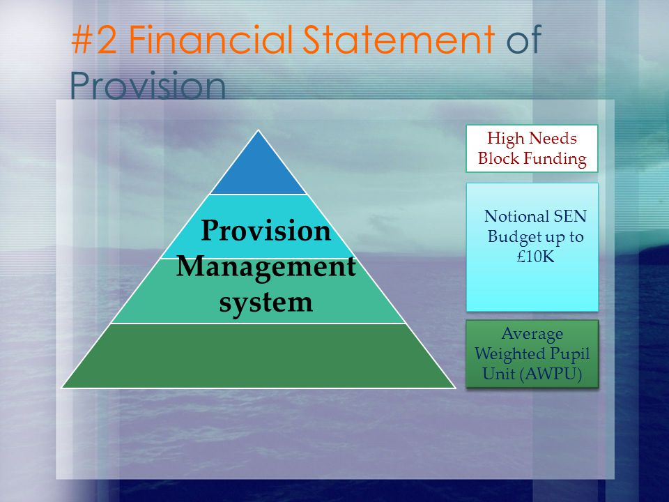 #2 Financial Statement of Provision Provision Management system Average Weighted Pupil Unit (AWPU) Notional SEN Budget up to £10K High Needs Block Funding