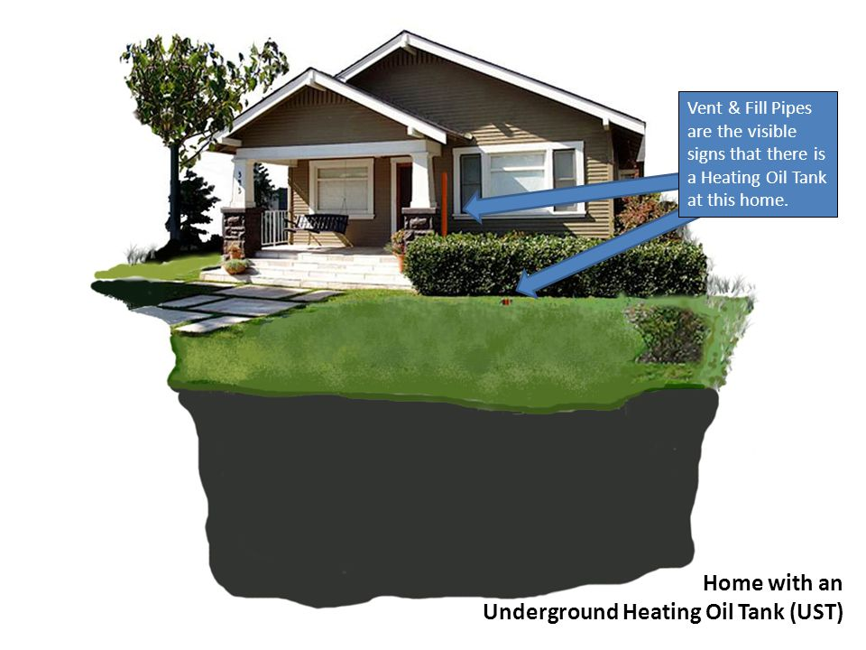 Home with an Underground Heating Oil Tank (UST) Solutions for your Leaking Heating Oil Tank