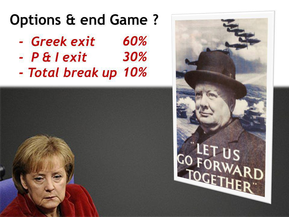 Options & end Game - Greek exit - P & I exit - Total break up 60% 30% 10%