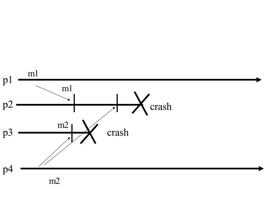 p1 p2 p3 m1 m2 p4 crash m2 m1