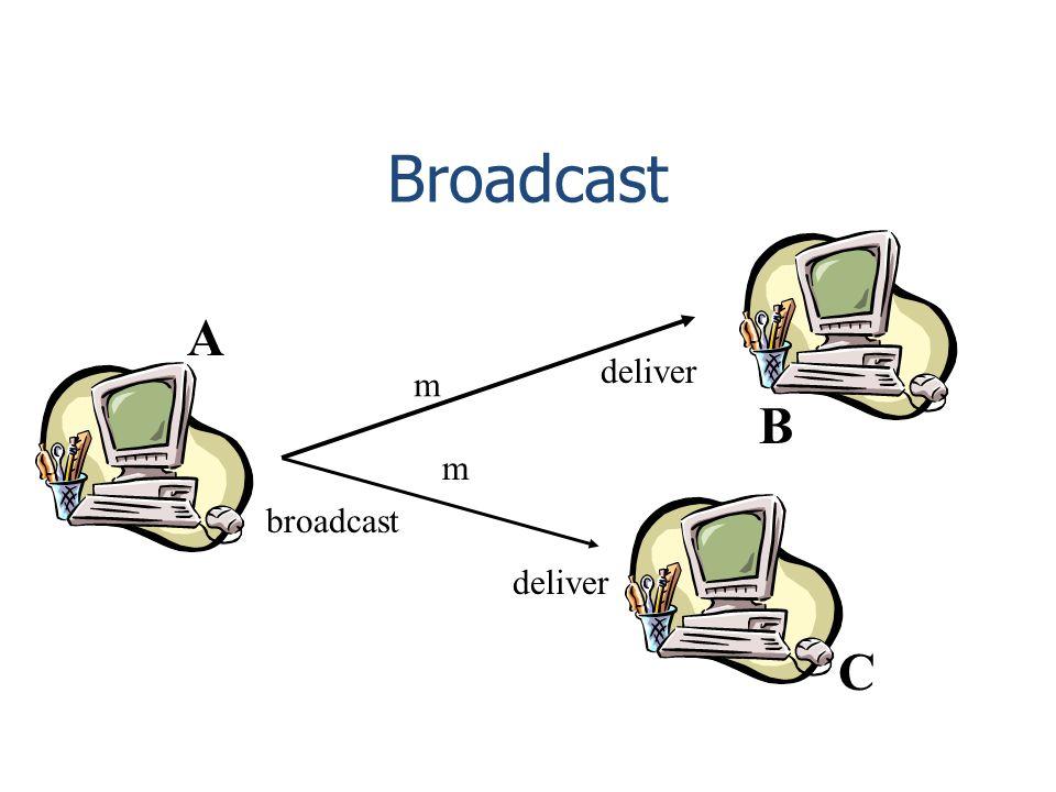Broadcast B A C m m deliver broadcast deliver