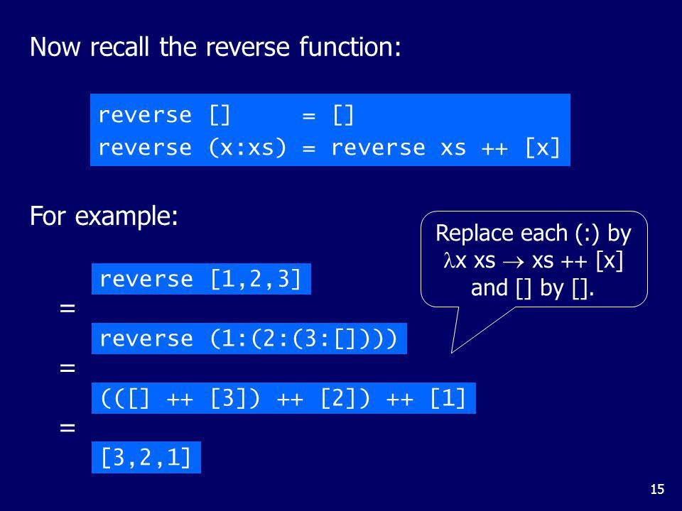 15 Now recall the reverse function: reverse [] = [] reverse (x:xs) = reverse xs ++ [x] reverse [1,2,3] reverse (1:(2:(3:[]))) = (([] ++ [3]) ++ [2]) +