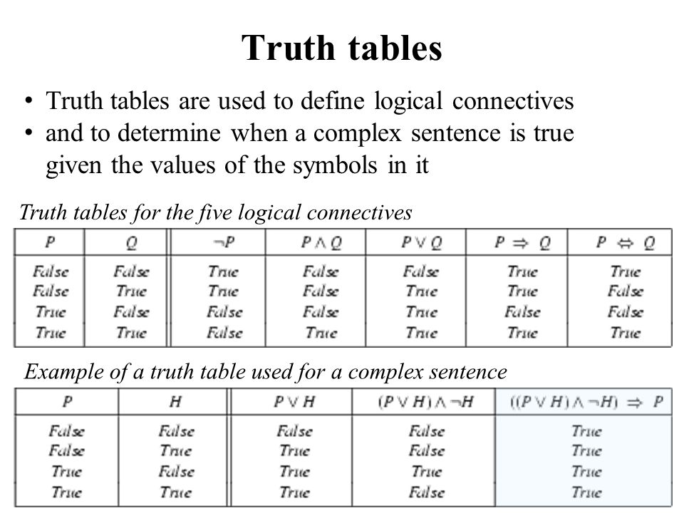 Truth tables Truth tables for the five logical connectives Example of a truth table used for a complex sentence Truth tables are used to define logica