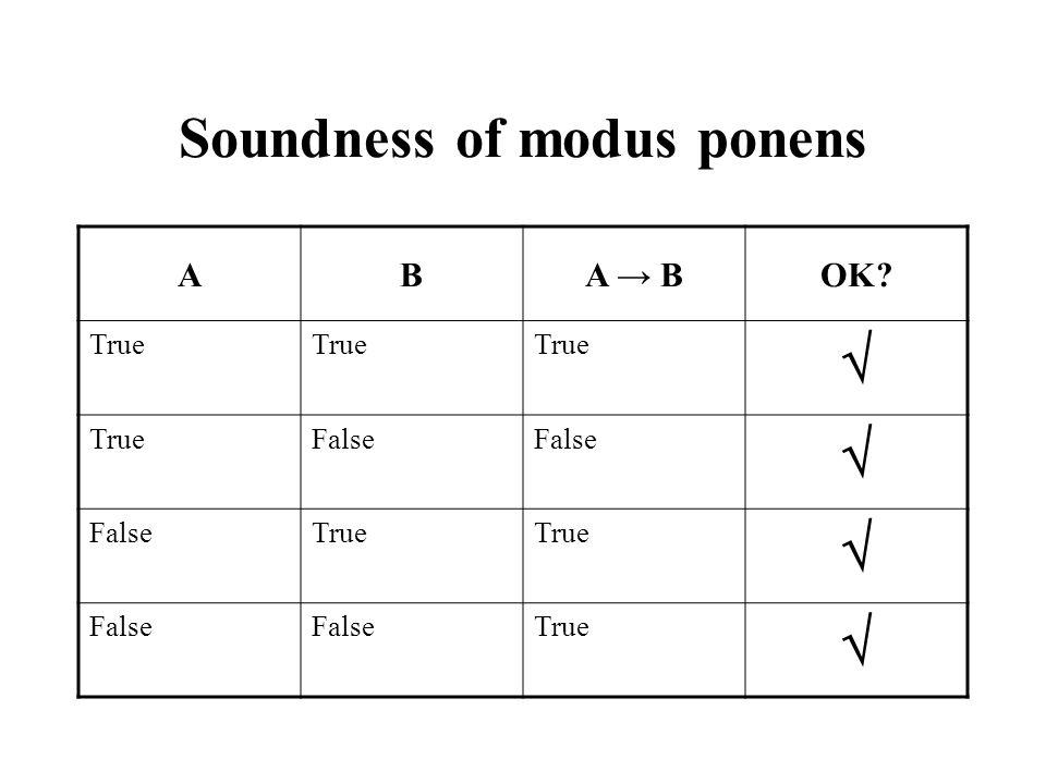 Soundness of modus ponens ABA BOK? True TrueFalse FalseTrue False True