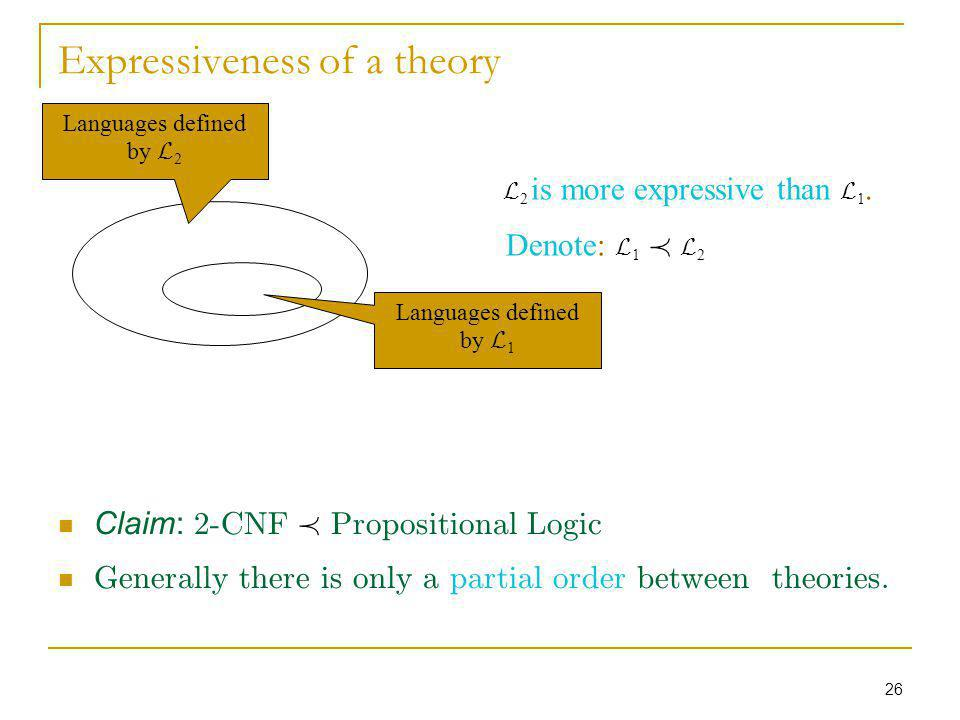 26 Expressiveness of a theory Claim: 2-CNF Á Propositional Logic Generally there is only a partial order between theories. Languages defined by L 2 La