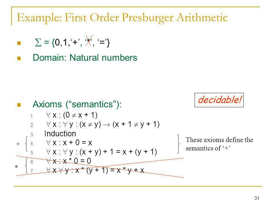 31 Example: First Order Presburger Arithmetic = {0,1,+, *, =} Domain: Natural numbers Axioms (semantics): 1. 8 x : (0 x + 1) 2. 8 x : 8 y : (x y) ! (x