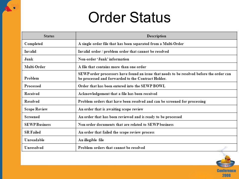Order Status StatusDescription CompletedA single order file that has been separated from a Multi-Order InvalidInvalid order / problem order that cannot be resolved JunkNon-order Junk information Multi-OrderA file that contains more than one order Problem SEWP order processors have found an issue that needs to be resolved before the order can be processed and forwarded to the Contract Holder.