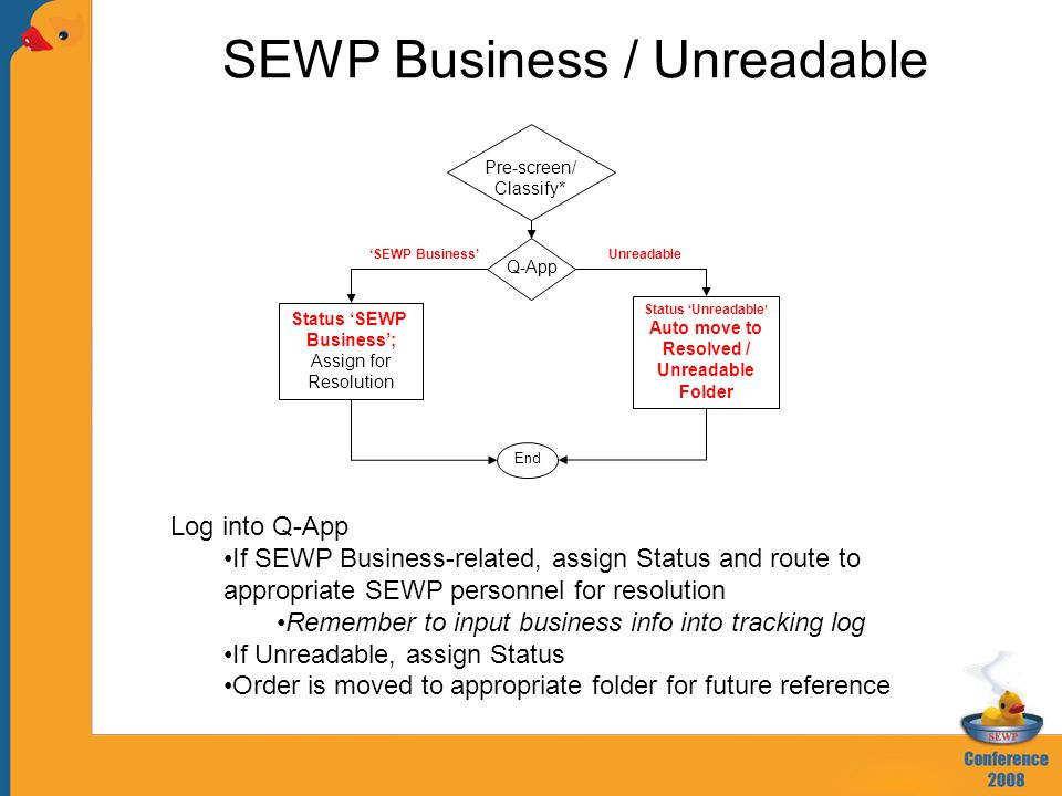 SEWP Business / Unreadable Log into Q-App If SEWP Business-related, assign Status and route to appropriate SEWP personnel for resolution Remember to input business info into tracking log If Unreadable, assign Status Order is moved to appropriate folder for future reference SEWP Business Status SEWP Business; Assign for Resolution End Status Unreadable Auto move to Resolved / Unreadable Folder Unreadable Q-App Pre-screen/ Classify*