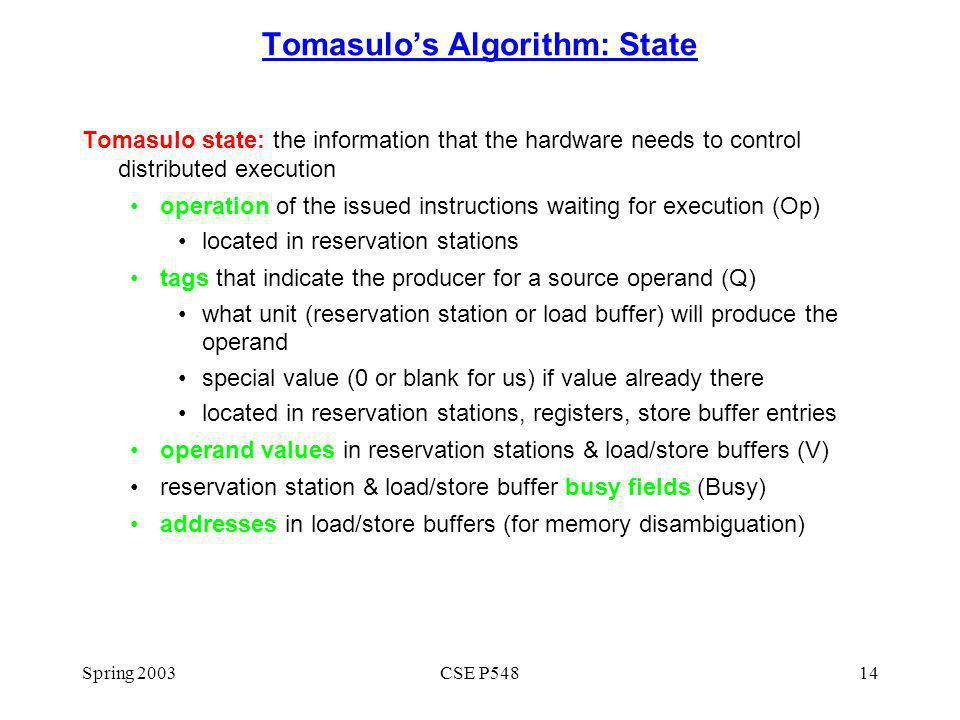 Spring 2003CSE P54814 Tomasulos Algorithm: State Tomasulo state: the information that the hardware needs to control distributed execution operation of the issued instructions waiting for execution (Op) located in reservation stations tags that indicate the producer for a source operand (Q) what unit (reservation station or load buffer) will produce the operand special value (0 or blank for us) if value already there located in reservation stations, registers, store buffer entries operand values in reservation stations & load/store buffers (V) reservation station & load/store buffer busy fields (Busy) addresses in load/store buffers (for memory disambiguation)