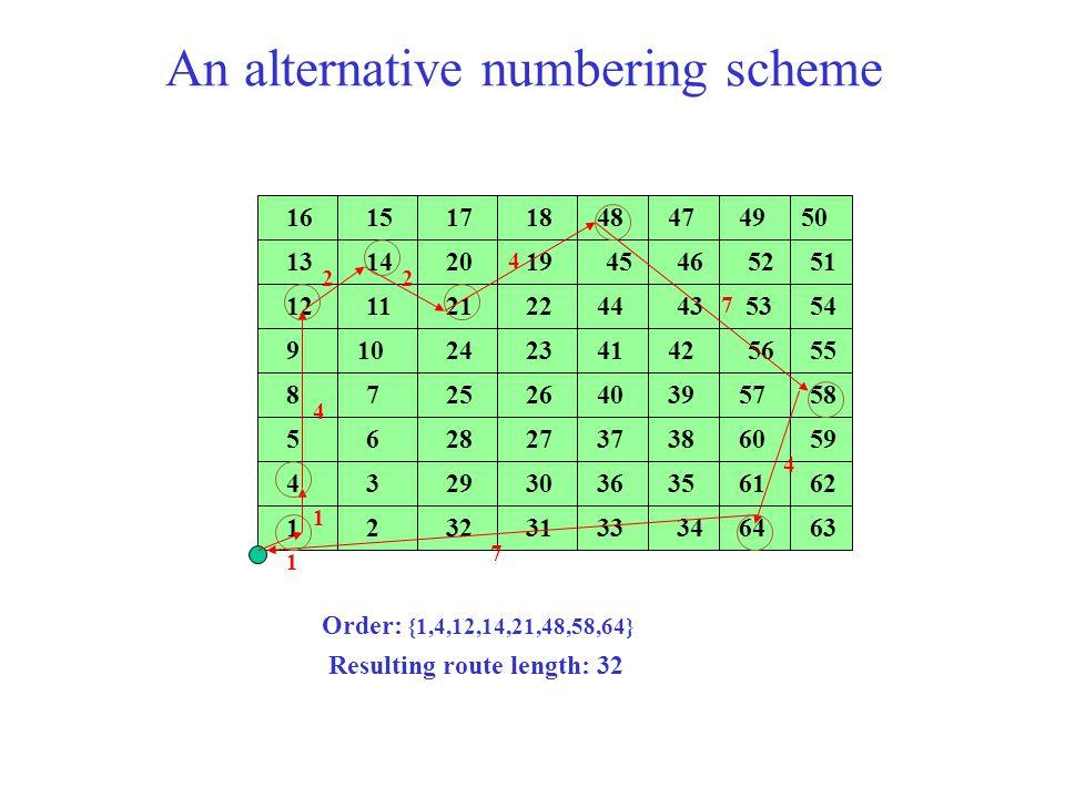 An alternative numbering scheme 12 34 56 78 910 1112 13 15161718 1920 2122 2324 2526 2728 2930 31323334 3536 3837 4039 4241 44 64 43 4546 47484950 515