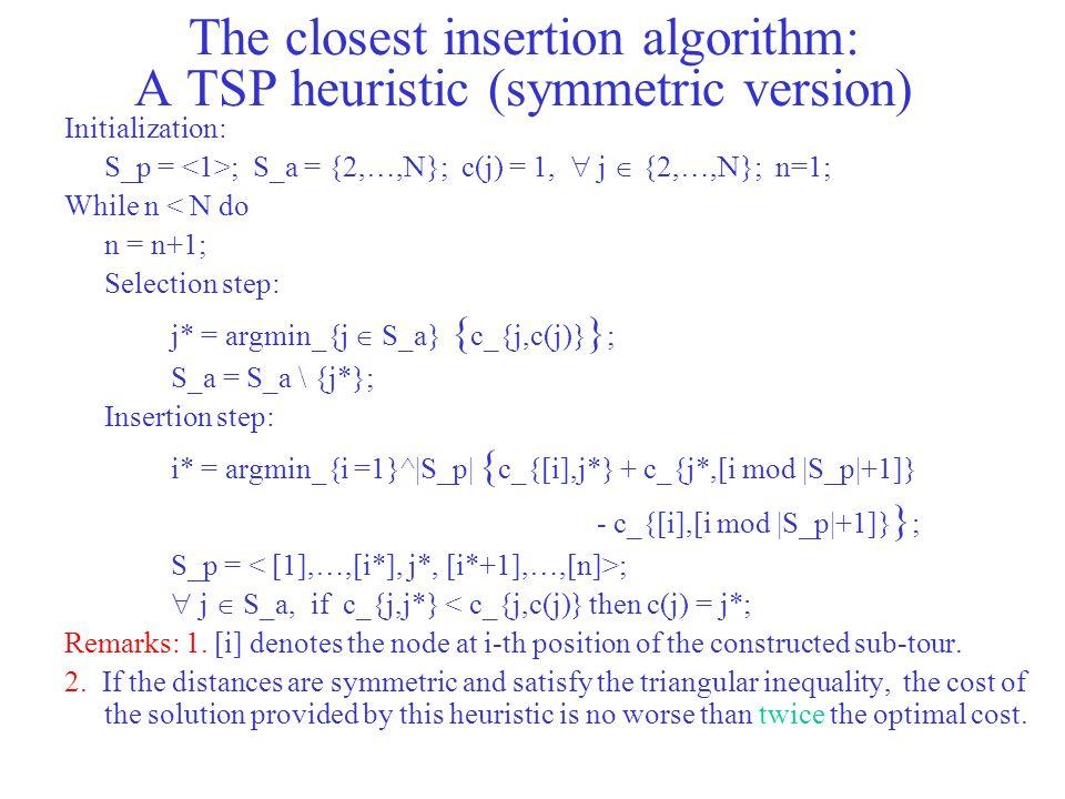 The closest insertion algorithm: A TSP heuristic (symmetric version) Initialization: S_p = ; S_a = {2,…,N}; c(j) = 1, j {2,…,N}; n=1; While n < N do n