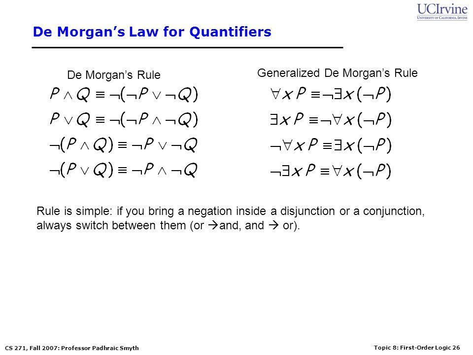 Topic 8: First-Order Logic 26 CS 271, Fall 2007: Professor Padhraic Smyth De Morgans Law for Quantifiers De Morgans Rule Generalized De Morgans Rule R