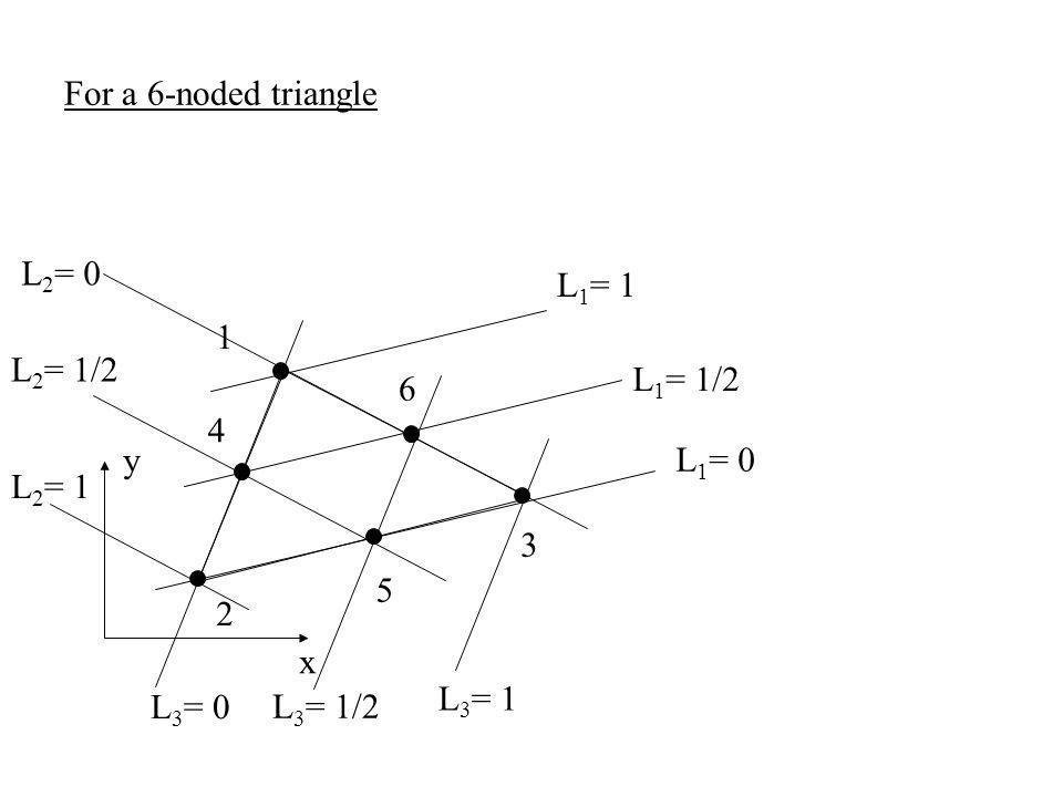 x y 2 3 1 L 1 = 0 L 1 = 1 L 2 = 0 L 2 = 1 L 3 = 0 L 3 = 1 For a 6-noded triangle L 1 = 1/2 L 2 = 1/2 L 3 = 1/2 4 5 6