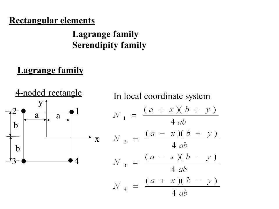Rectangular elements Lagrange family Serendipity family Lagrange family 4-noded rectangle x y a a 1 2 3 4 b b In local coordinate system