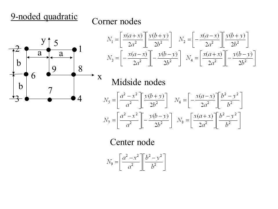 9-noded quadratic x y a a 1 2 3 4 b b Corner nodes 5 6 7 8 9 Midside nodes Center node
