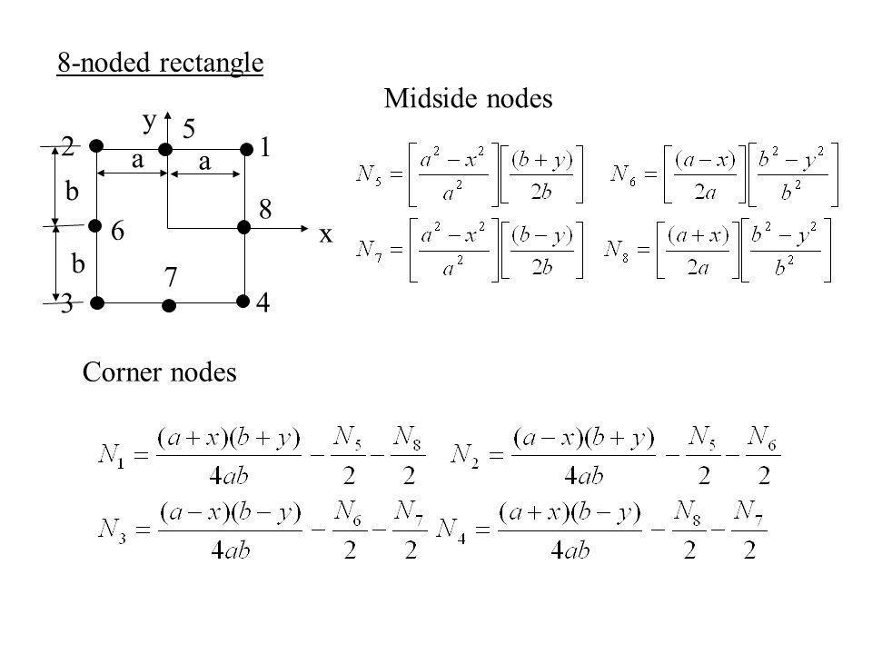 Corner nodes x y a a 1 2 3 4 b b 5 6 7 8 Midside nodes 8-noded rectangle