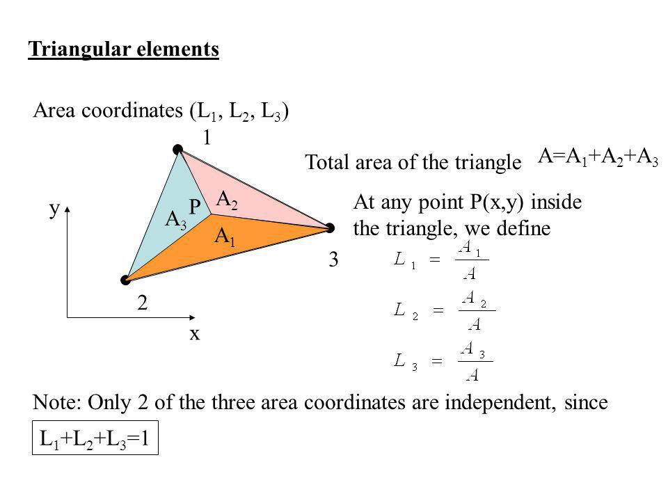 Triangular elements Area coordinates (L 1, L 2, L 3 ) 1 A=A 1 +A 2 +A 3 Total area of the triangle At any point P(x,y) inside the triangle, we define