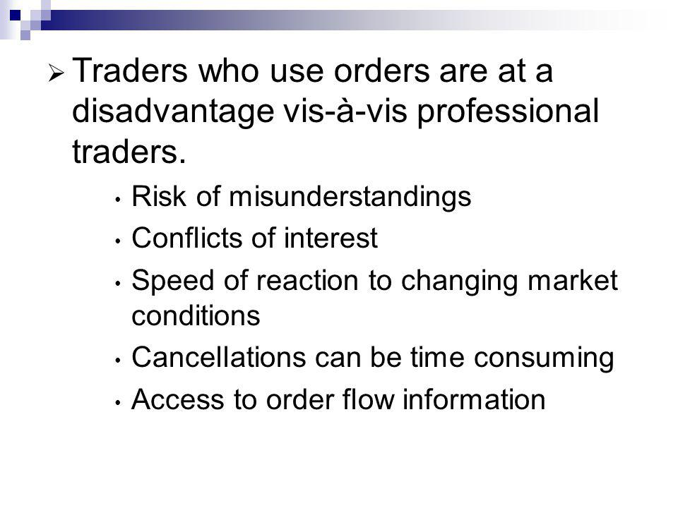 Traders who use orders are at a disadvantage vis-à-vis professional traders. Risk of misunderstandings Conflicts of interest Speed of reaction to chan