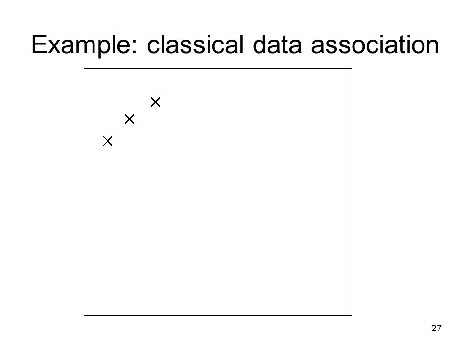 27 Example: classical data association