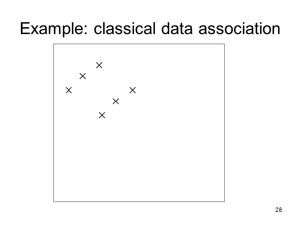 28 Example: classical data association