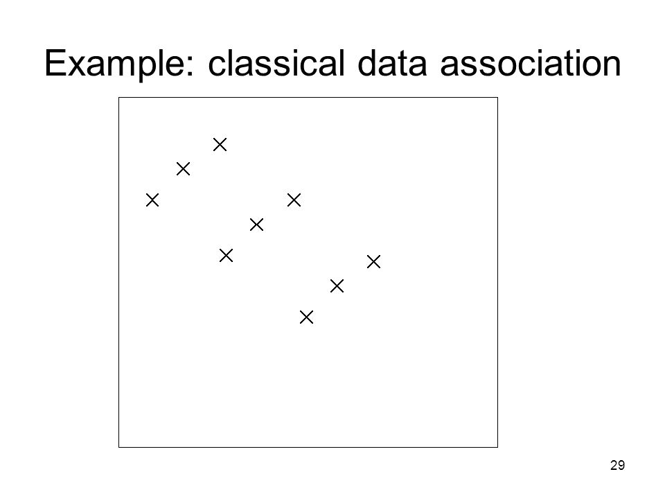 29 Example: classical data association