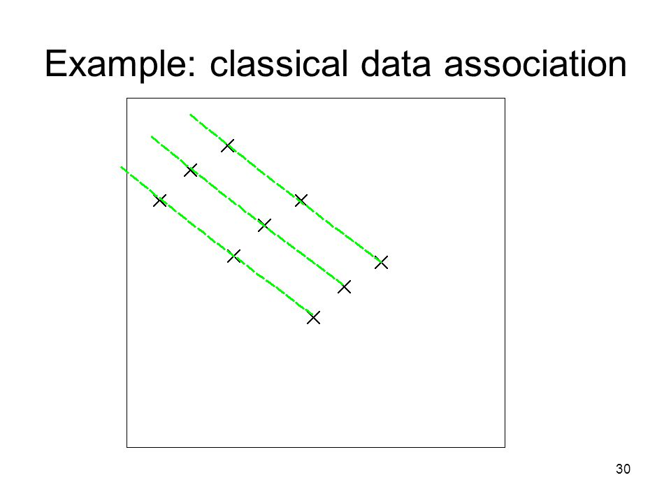 30 Example: classical data association