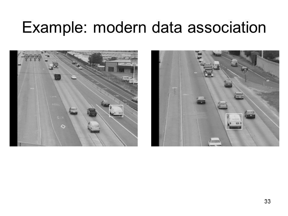 33 Example: modern data association