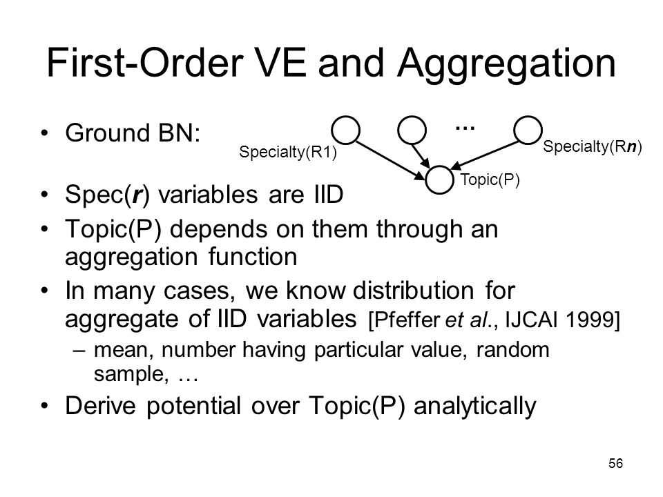 56 First-Order VE and Aggregation Ground BN: Spec(r) variables are IID Topic(P) depends on them through an aggregation function In many cases, we know