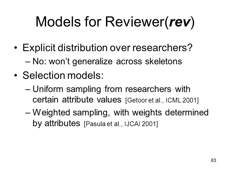 63 Models for Reviewer(rev) Explicit distribution over researchers.