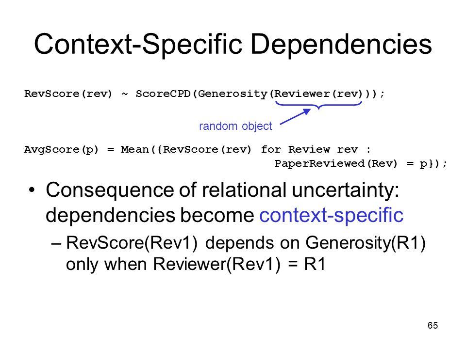 65 Context-Specific Dependencies RevScore(rev) ~ ScoreCPD(Generosity(Reviewer(rev))); AvgScore(p) = Mean({RevScore(rev) for Review rev : PaperReviewed(Rev) = p}); random object Consequence of relational uncertainty: dependencies become context-specific –RevScore(Rev1) depends on Generosity(R1) only when Reviewer(Rev1) = R1