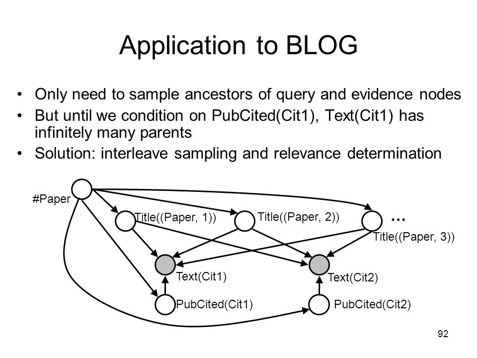 92 Application to BLOG Only need to sample ancestors of query and evidence nodes But until we condition on PubCited(Cit1), Text(Cit1) has infinitely m