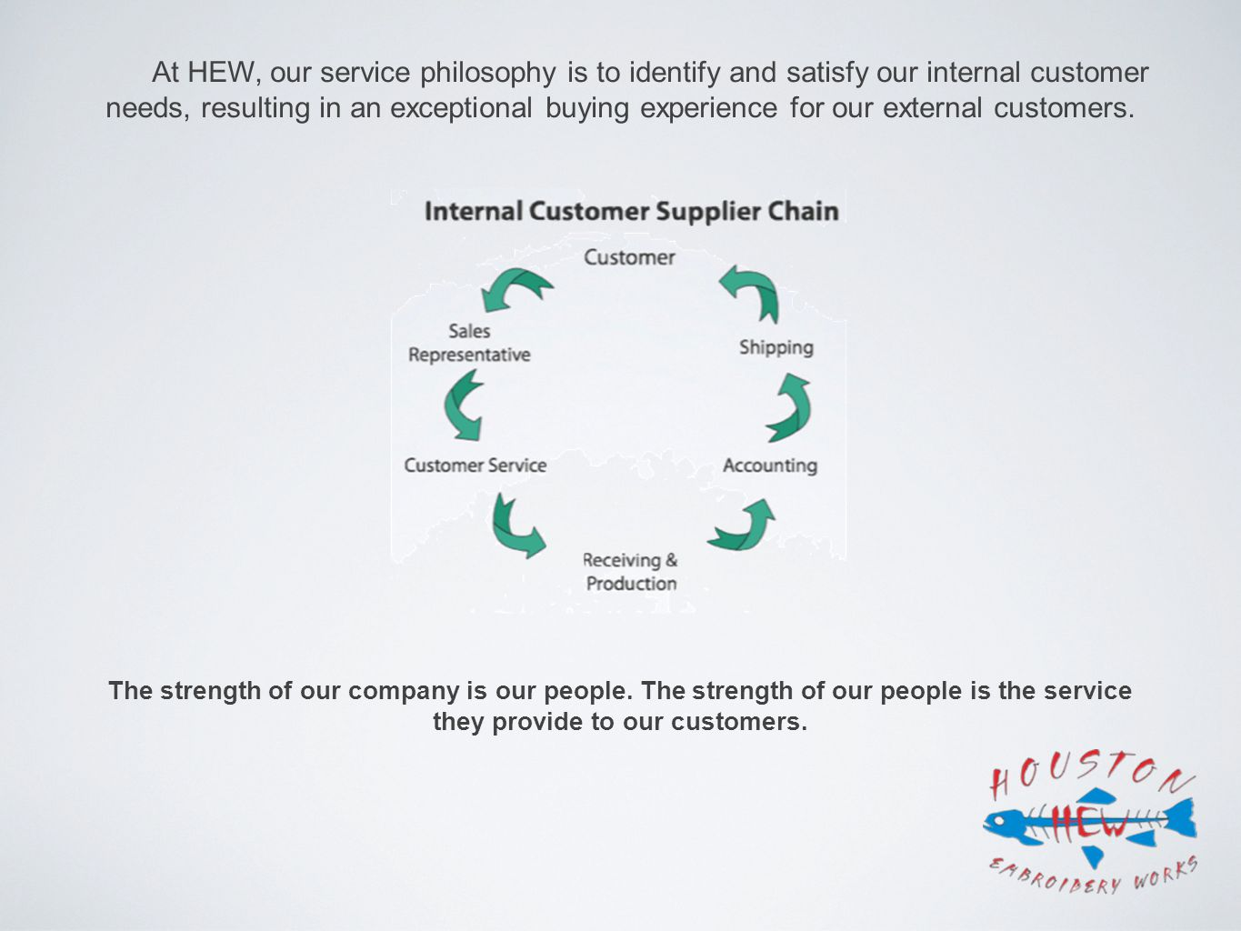 The strength of our company is our people. The strength of our people is the service they provide to our customers. At HEW, our service philosophy is