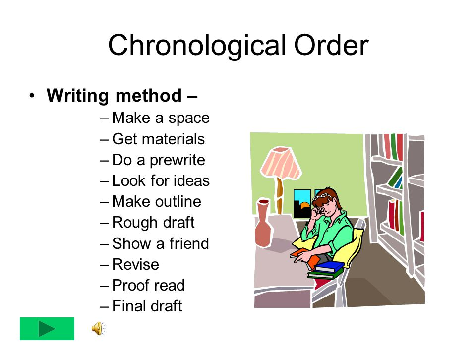 Chronological Order Writing method – –Make a space –Get materials –Do a prewrite –Look for ideas –Make outline –Rough draft –Show a friend –Revise –Proof read –Final draft