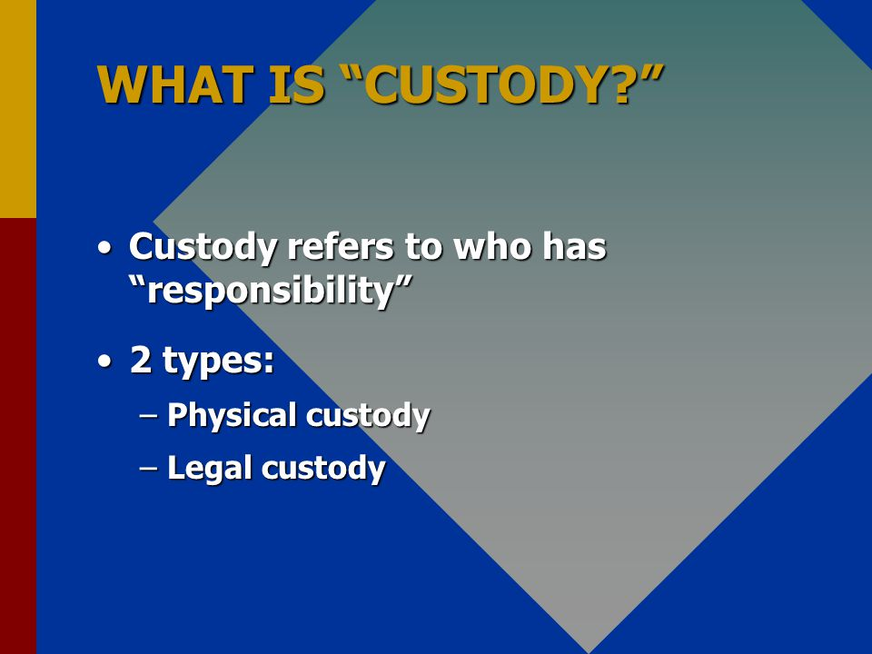 WHAT IS CUSTODY? Custody refers to who has responsibilityCustody refers to who has responsibility 2 types:2 types: –Physical custody –Legal custody