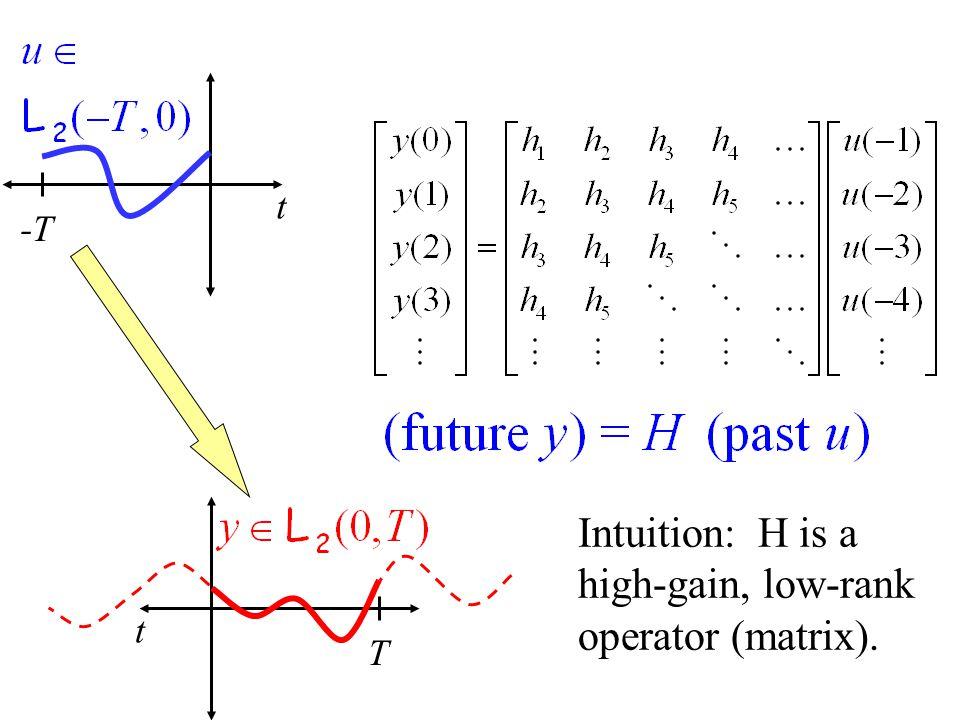 Impulse response t -T t T Singular values: measure gain and approximate rank